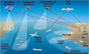 Televideo 11 Satelliti Puntati Sulle Coste Africane