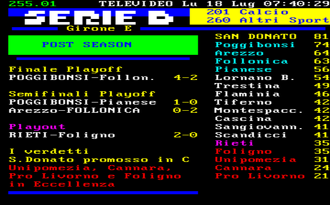 http://www.televideo.rai.it/televideo/pub/tt4web/Nazionale/16_9_page-255.png