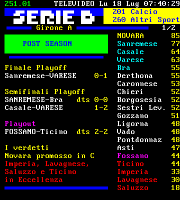 Serie D Girone A Risultati e Classifica