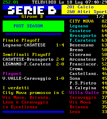 Serie D Girone B Risultati e Classifica