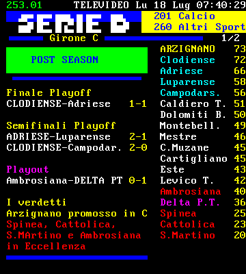 Serie D Girone C Risultati e Classifica