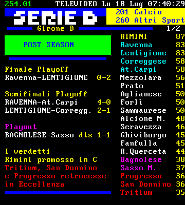 Serie D Girone D Risultati e Classifica