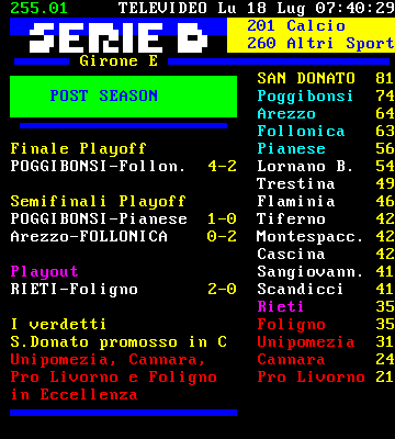 Serie D Girone E Risultati e Classifica