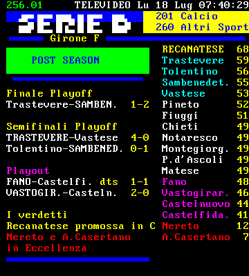 Serie D Girone F Risultati e Classifica