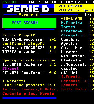 Serie D Girone G Risultati e Classifica