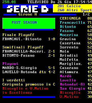 Serie D Girone H Risultati e Classifica