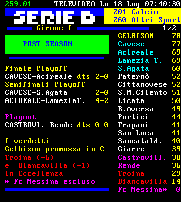 Serie D Girone I Risultati e Classifica